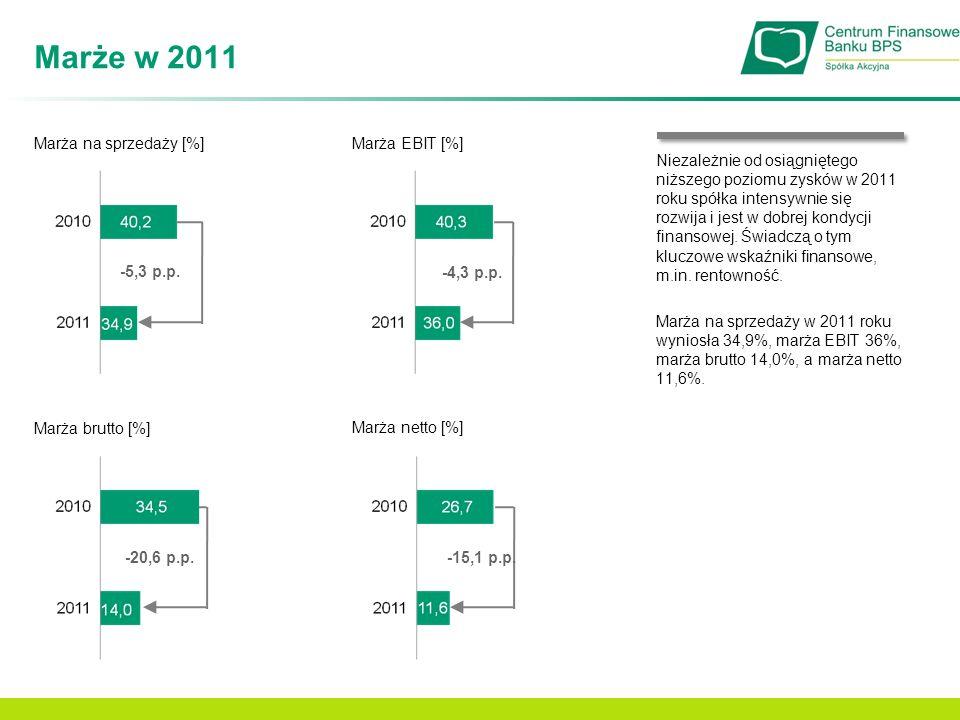 Marże w 2011 Marża na sprzedaży [%] Marża EBIT [%]